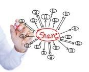 social viral shares