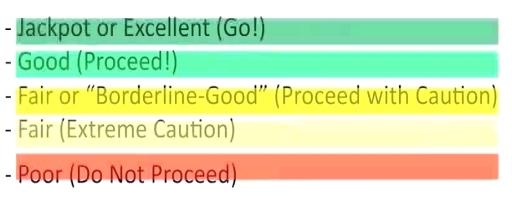 keyword advantage color coding guide