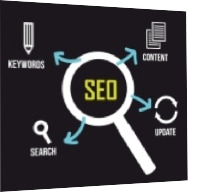 search engine optimization research