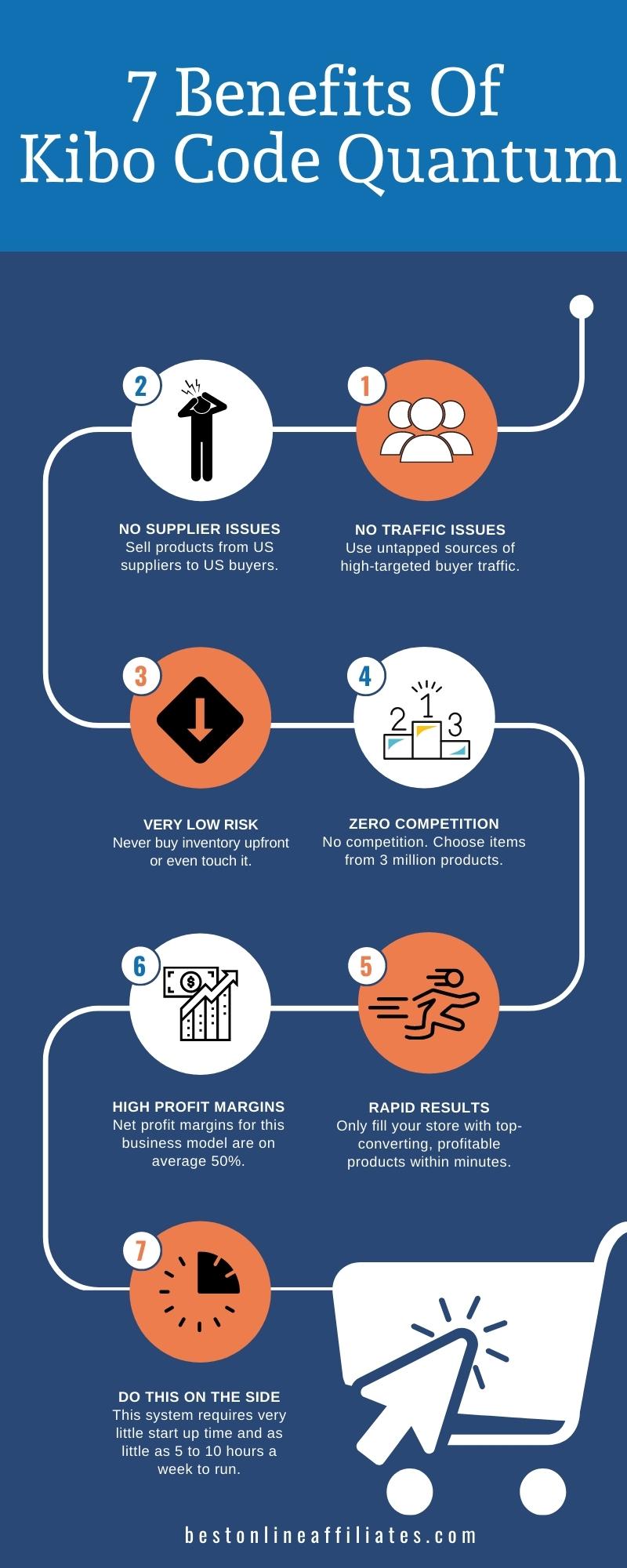 7 Benefits Of Kibo Code Quantum Reviewed